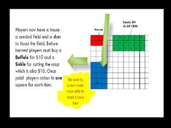 Area, Arrays, Money Maths Game