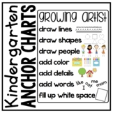 Artist Writing Workshop Anchor Chart