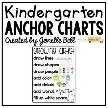 Growing Artist Writing Workshop Anchor Chart