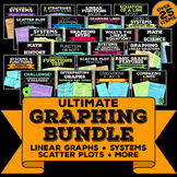 Graphing Bundle, Common Core