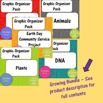 Growing Bundle - Graphic Organizers - Biology - High Schoo