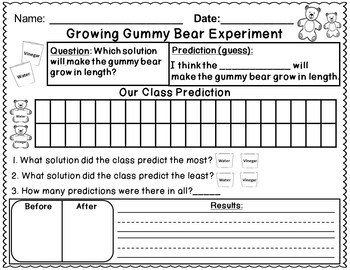 Growing Gummy Bear Science Experiment