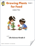 Growing Plants for Food Lesson Plan Grade 3