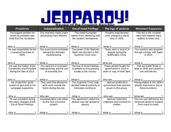 Growing Republic-Jeopardy Review