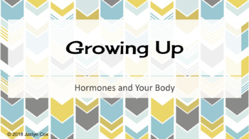 Growing Up: Intro to Puberty