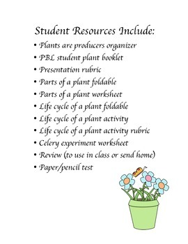 Growing a Plant PBL/Project