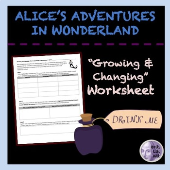 Alice's Adventures in Wonderland Worksheet: Growing and Changing
