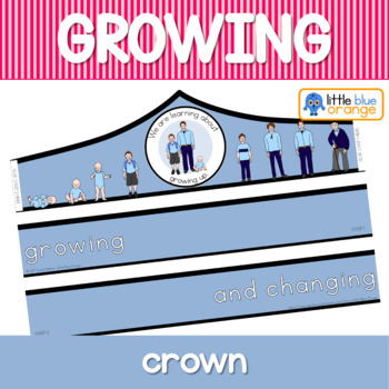 Growing and changing crown