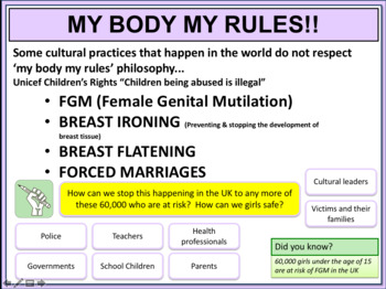 Growing up +  FGM