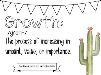 Growth Bulletin Board Display