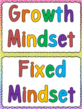 Growth & Fixed Mindset Sort & Poster Set