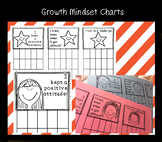 Growth Midset Charts