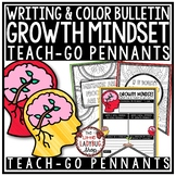 Growth Mindset Poster & Character Education- Goal Setting
