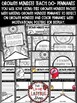 Growth Mindset Activity Poster & Character Education- Goal