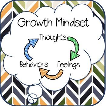 Growth Mindset: A CBT Intervention