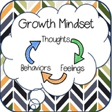 Growth Mindset: A CBT Intervention