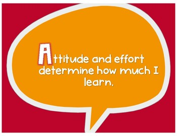 Growth Mindset A to Z Posters