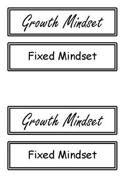Growth Mindset Activity Resources