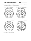 Growth Mindset Activity: What's happening in your brain?