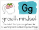 Growth Mindset Posters - The ABCs of Growth Mindset