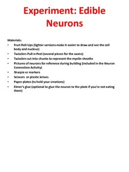 pogil activities for ap biology neuron function answer key