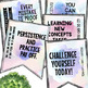 Growth Mindset Banners: Change Your Words, Change Your Mindset