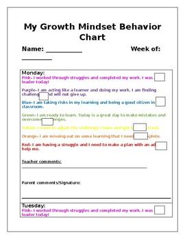 Growth Mindset Behavior Journal