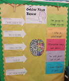 Growth Mindset Board Printables