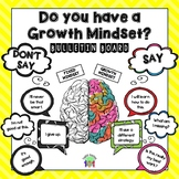 Growth Mindset Bulletin Board to Promote Social Emotional