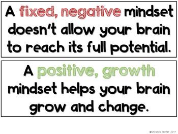 Growth Mindset Bulletin Board