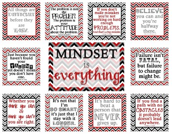 Growth Mindset Bulletin Board - Mindset is Everything - Red, Grey and Black