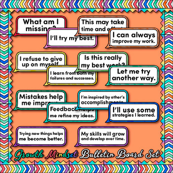 Growth Mindset Bulletin Board Pack | Classroom Decor Posters for Classrooms