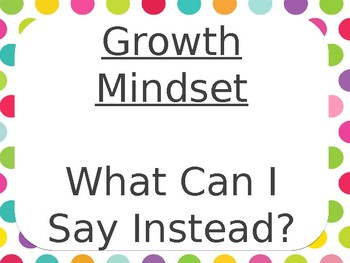 Growth Mindset- Change the Way You Think!