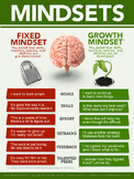 Growth Mindset Classroom Poster