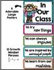 Growth Mindset Classroom Poster Set