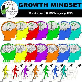 Growth Mindset Clip Art Bundle by The Artventurous Life | TpT