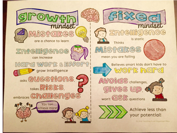 Growth Mindset Coloring Page