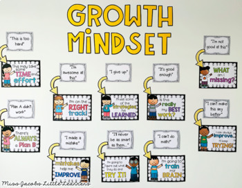 Growth Mindset - Posters
