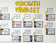 Growth Mindset - Posters and Display