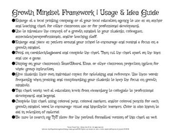 Growth Mindset Framework Chart {Landscape Format}
