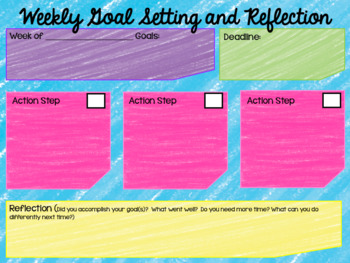 Growth Mindset Goal Setting for Middle School Students Google Slides Project
