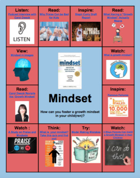 Growth Mindset Hyperdocs for STAFF and PARENTS