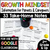 Growth Mindset for Parents: Information for Caregivers
