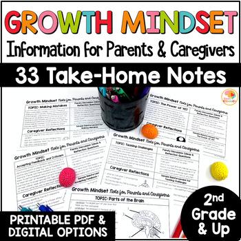 Growth Mindset for Parents: Information for Caregivers