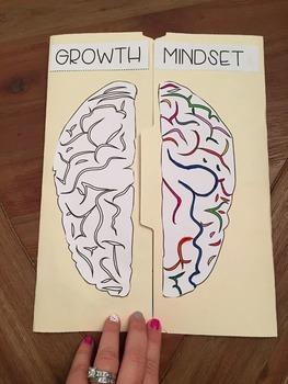 Growth Mindset Lap Book
