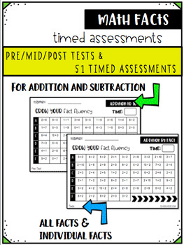 Growth Mindset Math Fluency - Addition & Subtraction Facts