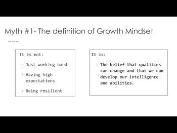 Growth Mindset Myths PowerPoint Presentation