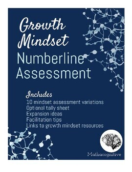Growth Mindset Numberline Assessment/Discussion (Decimals, Fractions, Integers)