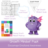 Growth Mindset Pack   Change your mindset, change your future.