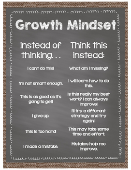Burlap and Chalkboard Growth Mindset Poster